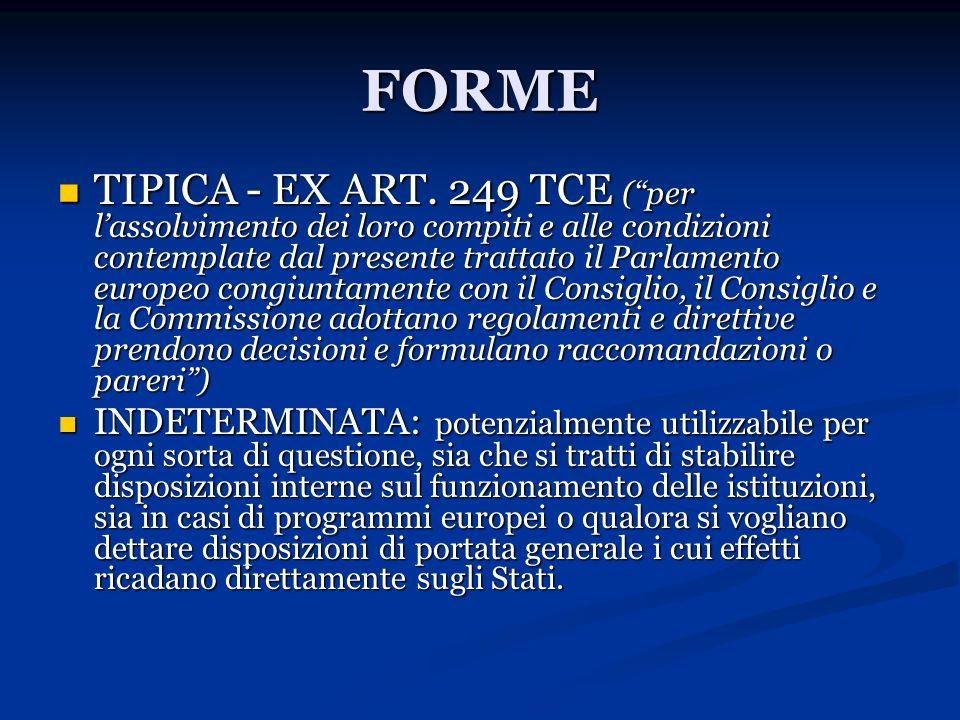 FORME TIPICA - EX ART. 249 TCE (per lassolvimento dei loro compiti e alle condizioni contemplate dal presente trattato il Parlamento europeo congiunta