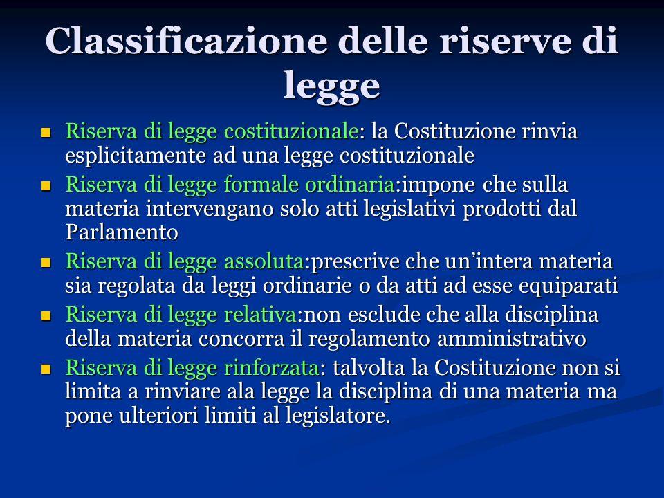 Classificazione delle riserve di legge Riserva di legge costituzionale: la Costituzione rinvia esplicitamente ad una legge costituzionale Riserva di l