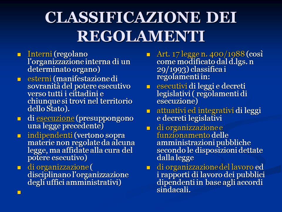 CLASSIFICAZIONE DEI REGOLAMENTI Interni (regolano l'organizzazione interna di un determinato organo) Interni (regolano l'organizzazione interna di un
