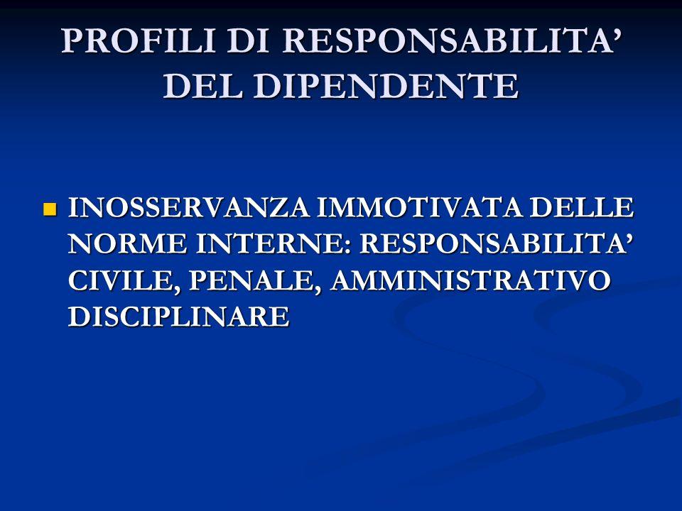 PROFILI DI RESPONSABILITA DEL DIPENDENTE INOSSERVANZA IMMOTIVATA DELLE NORME INTERNE: RESPONSABILITA CIVILE, PENALE, AMMINISTRATIVO DISCIPLINARE INOSS