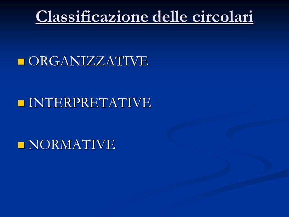 Classificazione delle circolari ORGANIZZATIVE ORGANIZZATIVE INTERPRETATIVE INTERPRETATIVE NORMATIVE NORMATIVE
