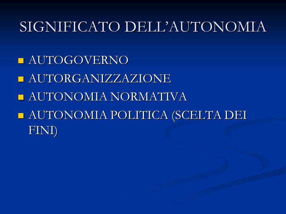 SIGNIFICATO DELLAUTONOMIA AUTOGOVERNO AUTOGOVERNO AUTORGANIZZAZIONE AUTORGANIZZAZIONE AUTONOMIA NORMATIVA AUTONOMIA NORMATIVA AUTONOMIA POLITICA (SCEL