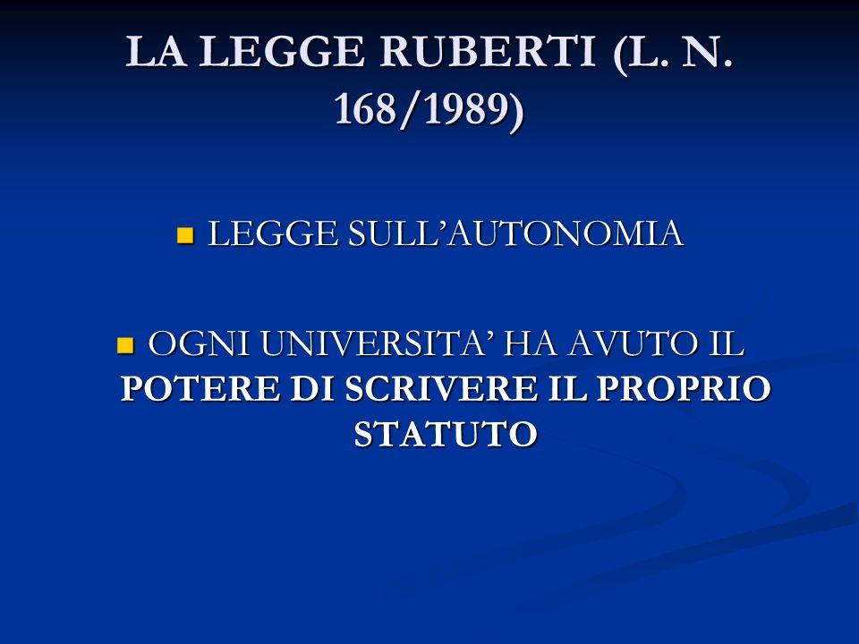 LA LEGGE RUBERTI (L. N. 168/1989) LEGGE SULLAUTONOMIA LEGGE SULLAUTONOMIA OGNI UNIVERSITA HA AVUTO IL POTERE DI SCRIVERE IL PROPRIO STATUTO OGNI UNIVE