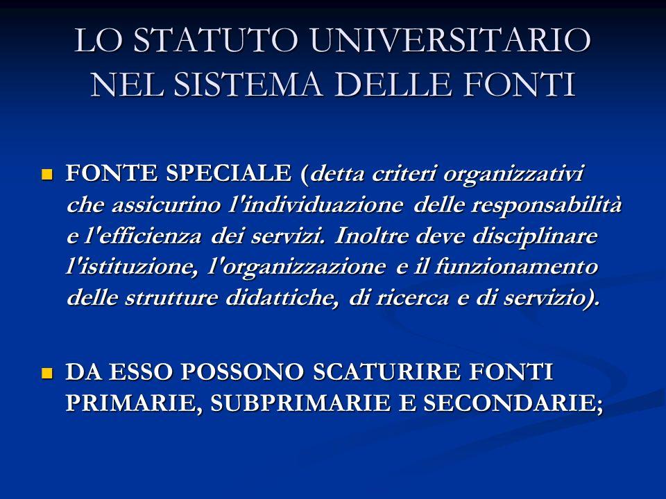 LO STATUTO UNIVERSITARIO NEL SISTEMA DELLE FONTI FONTE SPECIALE (detta criteri organizzativi che assicurino l'individuazione delle responsabilità e l'