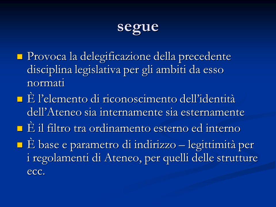 segue Provoca la delegificazione della precedente disciplina legislativa per gli ambiti da esso normati Provoca la delegificazione della precedente di