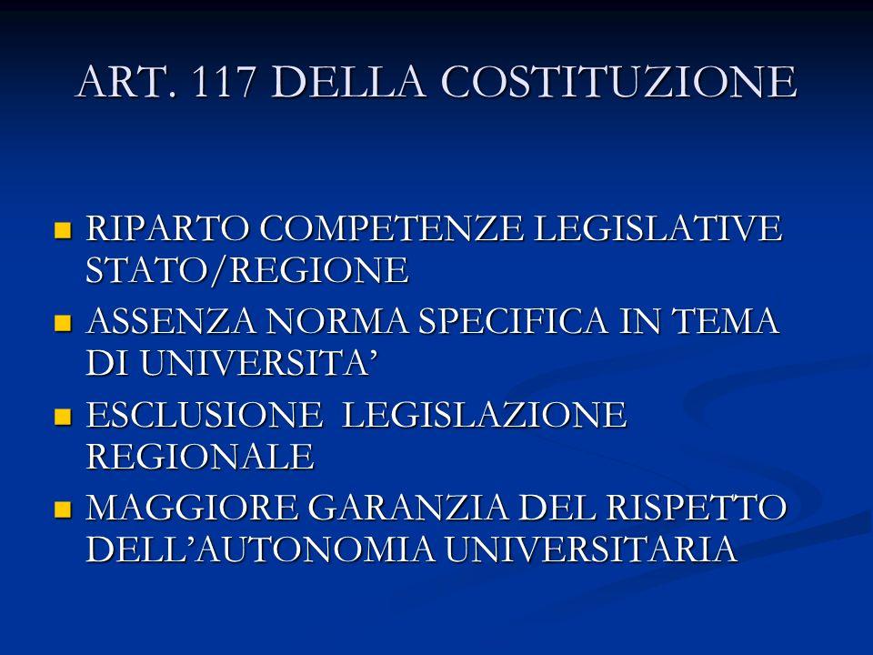 ART. 117 DELLA COSTITUZIONE RIPARTO COMPETENZE LEGISLATIVE STATO/REGIONE RIPARTO COMPETENZE LEGISLATIVE STATO/REGIONE ASSENZA NORMA SPECIFICA IN TEMA