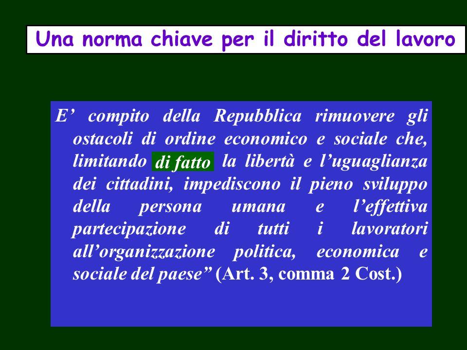 Una norma chiave per il diritto del lavoro E compito della Repubblica rimuovere gli ostacoli di ordine economico e sociale che, limitando di fatto la