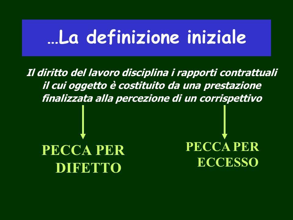 …La definizione iniziale PECCA PER DIFETTO Il diritto del lavoro disciplina i rapporti contrattuali il cui oggetto è costituito da una prestazione fin