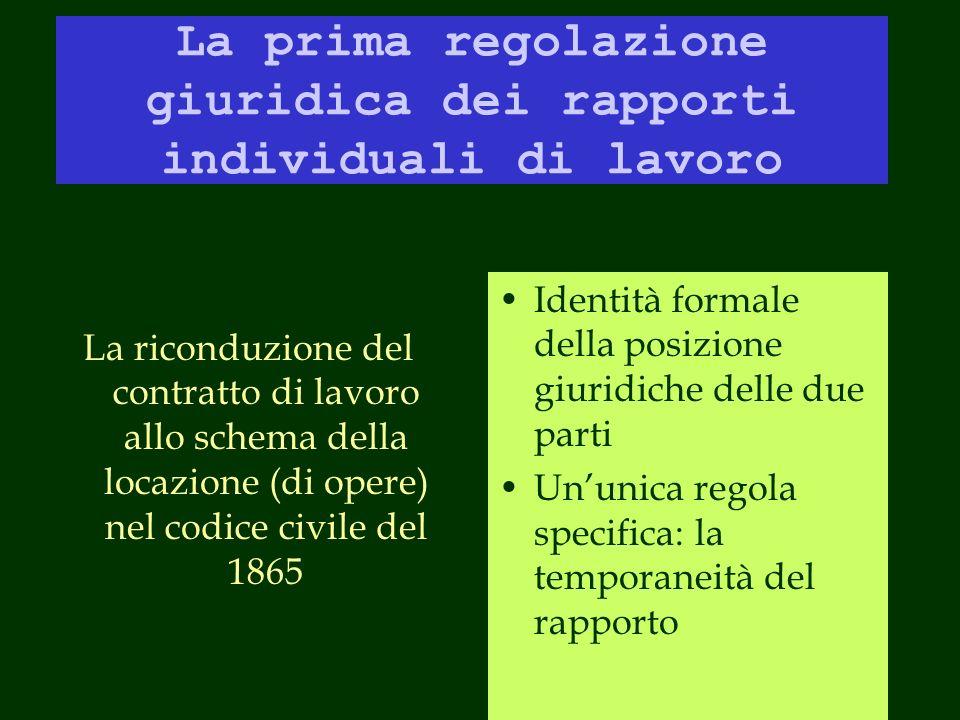 La prima regolazione giuridica dei rapporti individuali di lavoro La riconduzione del contratto di lavoro allo schema della locazione (di opere) nel c