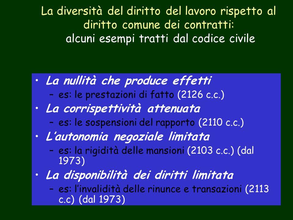 La diversità del diritto del lavoro rispetto al diritto comune dei contratti: alcuni esempi tratti dal codice civile La nullità che produce effetti –e