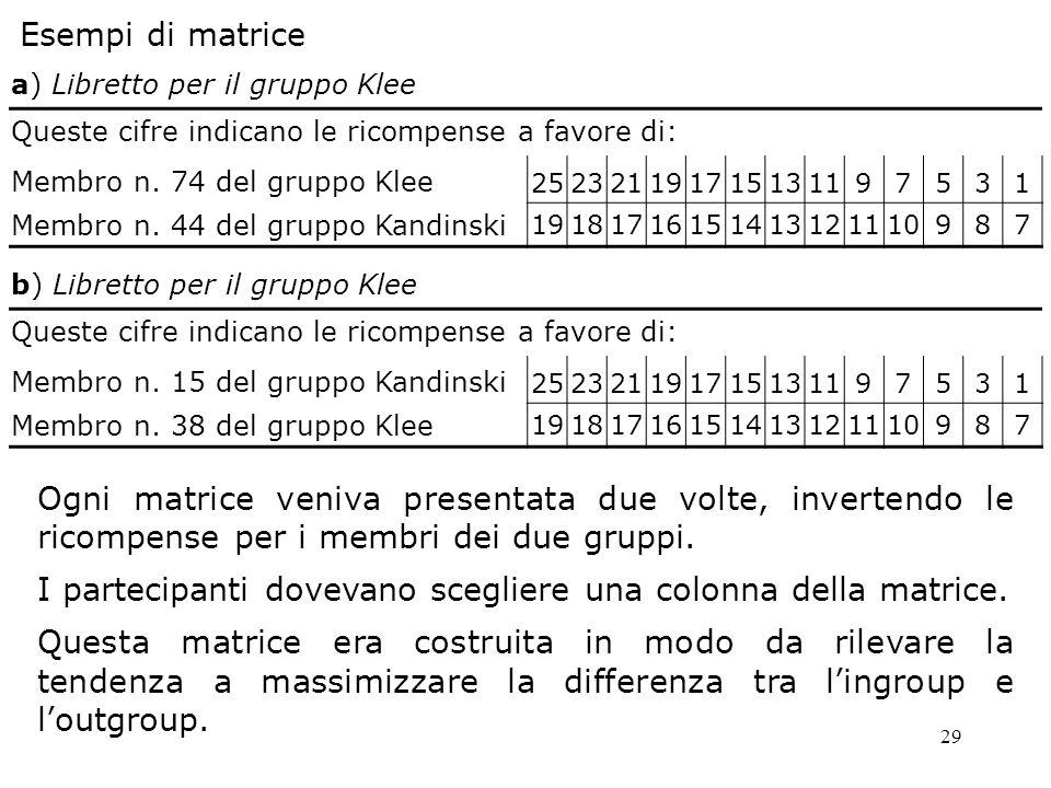 29 Esempi di matrice a) Libretto per il gruppo Klee Queste cifre indicano le ricompense a favore di: Membro n. 74 del gruppo Klee 25232119171513119753