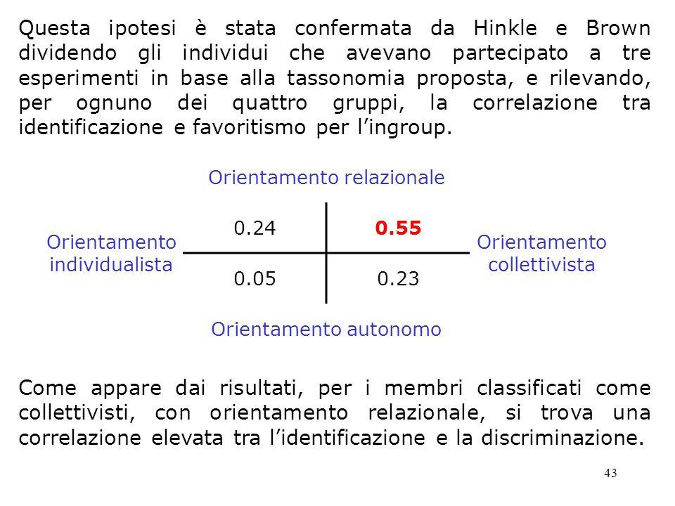 43 Questa ipotesi è stata confermata da Hinkle e Brown dividendo gli individui che avevano partecipato a tre esperimenti in base alla tassonomia propo
