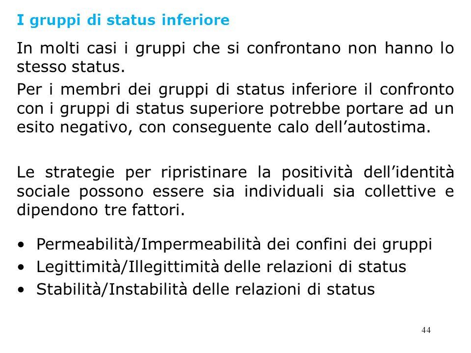 44 I gruppi di status inferiore In molti casi i gruppi che si confrontano non hanno lo stesso status. Per i membri dei gruppi di status inferiore il c