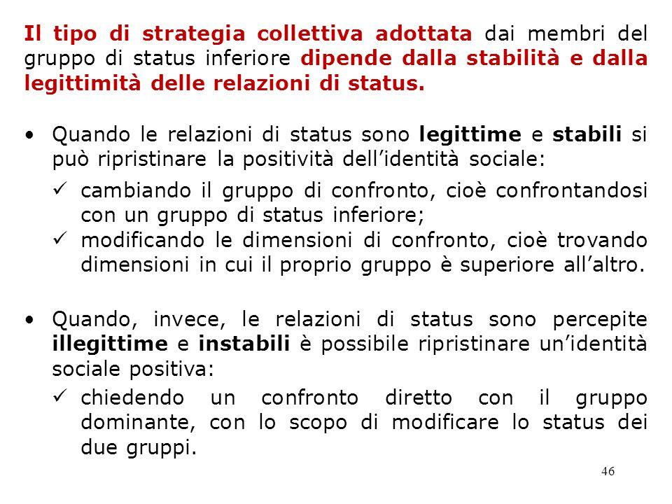 46 Il tipo di strategia collettiva adottata dai membri del gruppo di status inferiore dipende dalla stabilità e dalla legittimità delle relazioni di s