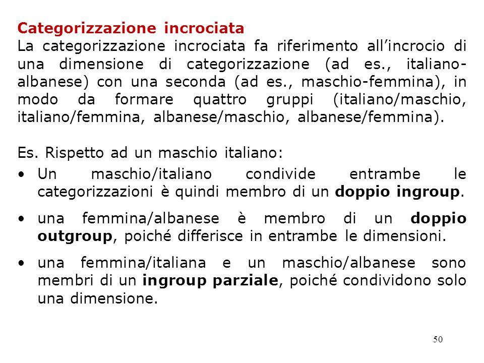 50 Categorizzazione incrociata La categorizzazione incrociata fa riferimento allincrocio di una dimensione di categorizzazione (ad es., italiano- alba