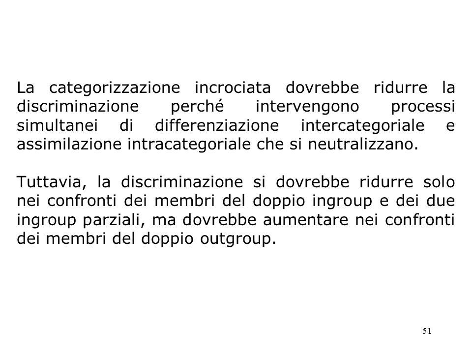 51 La categorizzazione incrociata dovrebbe ridurre la discriminazione perché intervengono processi simultanei di differenziazione intercategoriale e a