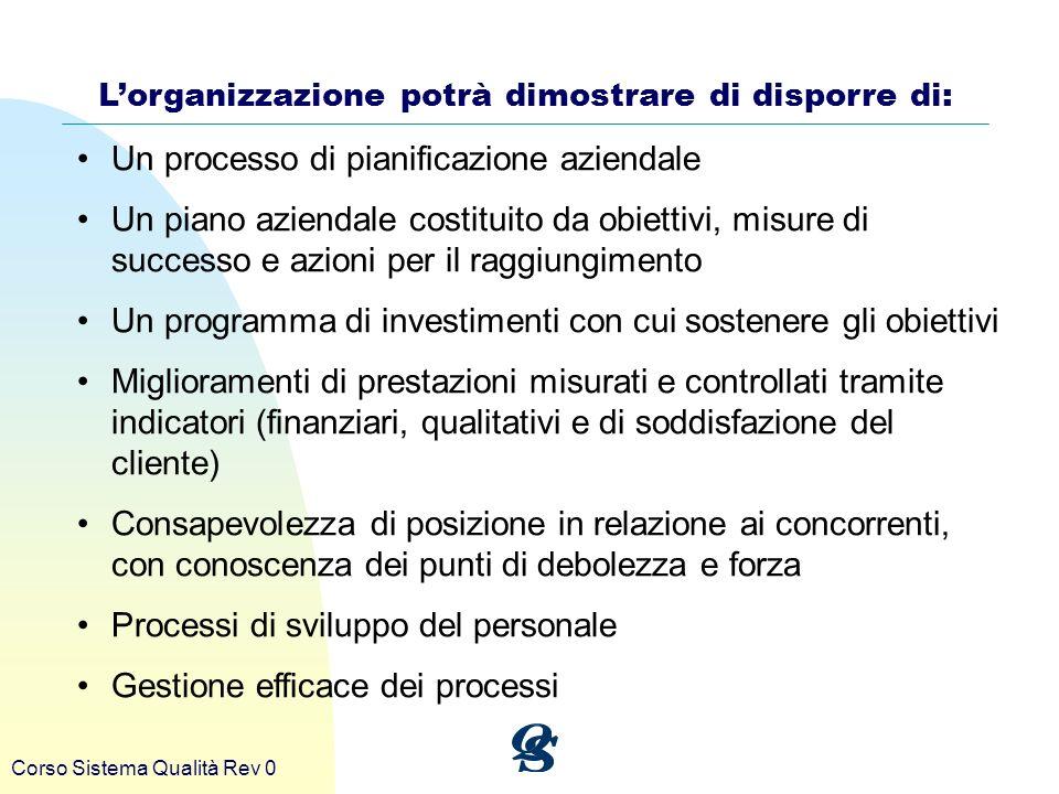 Corso Sistema Qualità Rev 0 Lorganizzazione potrà dimostrare di disporre di: Un processo di pianificazione aziendale Un piano aziendale costituito da
