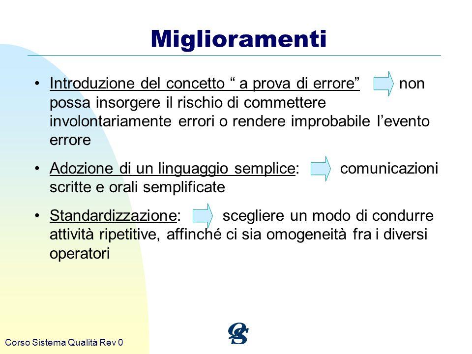 Corso Sistema Qualità Rev 0 Introduzione del concetto a prova di errore non possa insorgere il rischio di commettere involontariamente errori o render