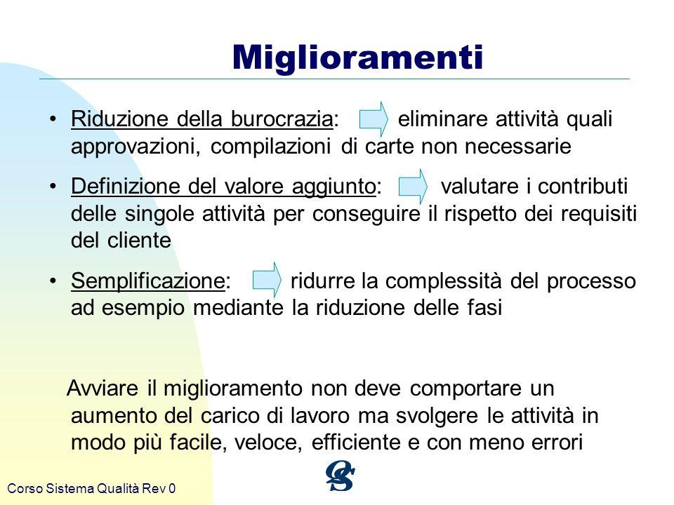 Corso Sistema Qualità Rev 0 Riduzione della burocrazia: eliminare attività quali approvazioni, compilazioni di carte non necessarie Definizione del va