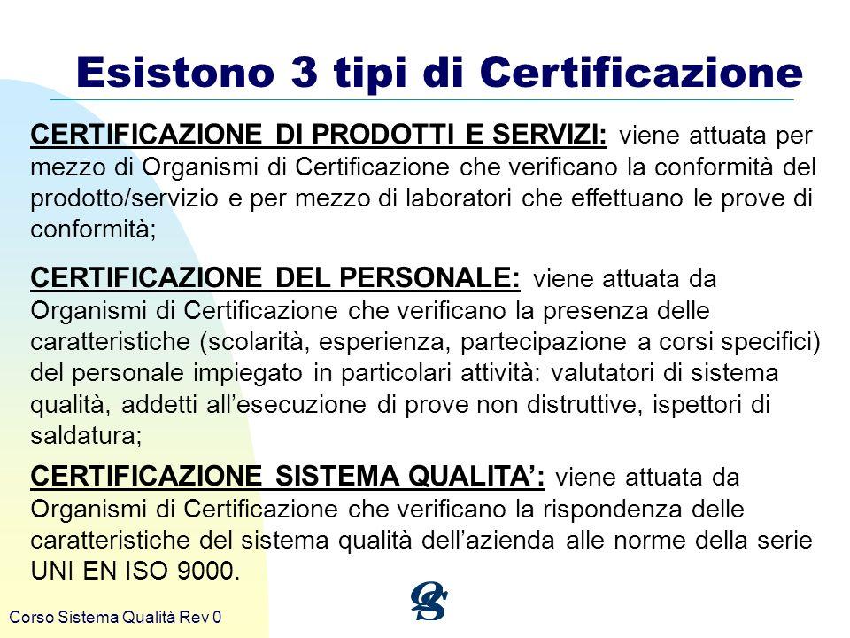 Corso Sistema Qualità Rev 0 Esistono 3 tipi di Certificazione CERTIFICAZIONE DI PRODOTTI E SERVIZI: viene attuata per mezzo di Organismi di Certificaz
