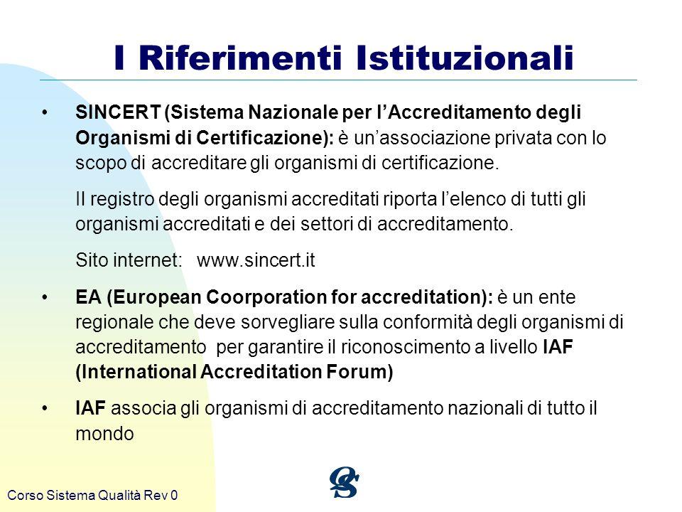 Corso Sistema Qualità Rev 0 I Riferimenti Istituzionali SINCERT (Sistema Nazionale per lAccreditamento degli Organismi di Certificazione): è unassocia