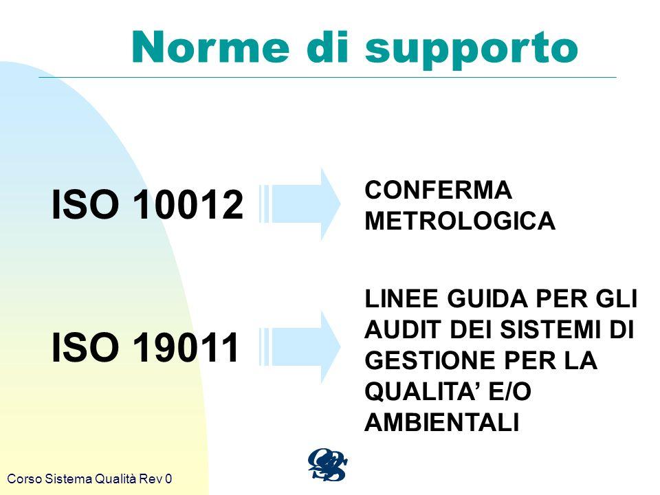 Corso Sistema Qualità Rev 0 Norme di supporto ISO 10012 ISO 19011 CONFERMA METROLOGICA LINEE GUIDA PER GLI AUDIT DEI SISTEMI DI GESTIONE PER LA QUALIT