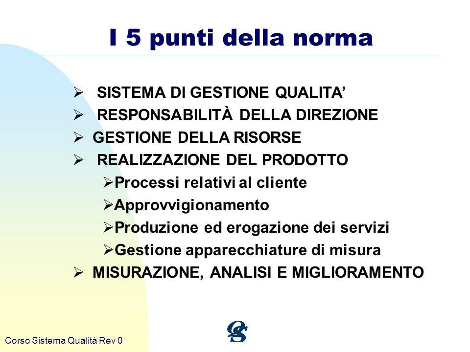 Corso Sistema Qualità Rev 0 I 5 punti della norma SISTEMA DI GESTIONE QUALITA RESPONSABILITÀ DELLA DIREZIONE GESTIONE DELLA RISORSE REALIZZAZIONE DEL