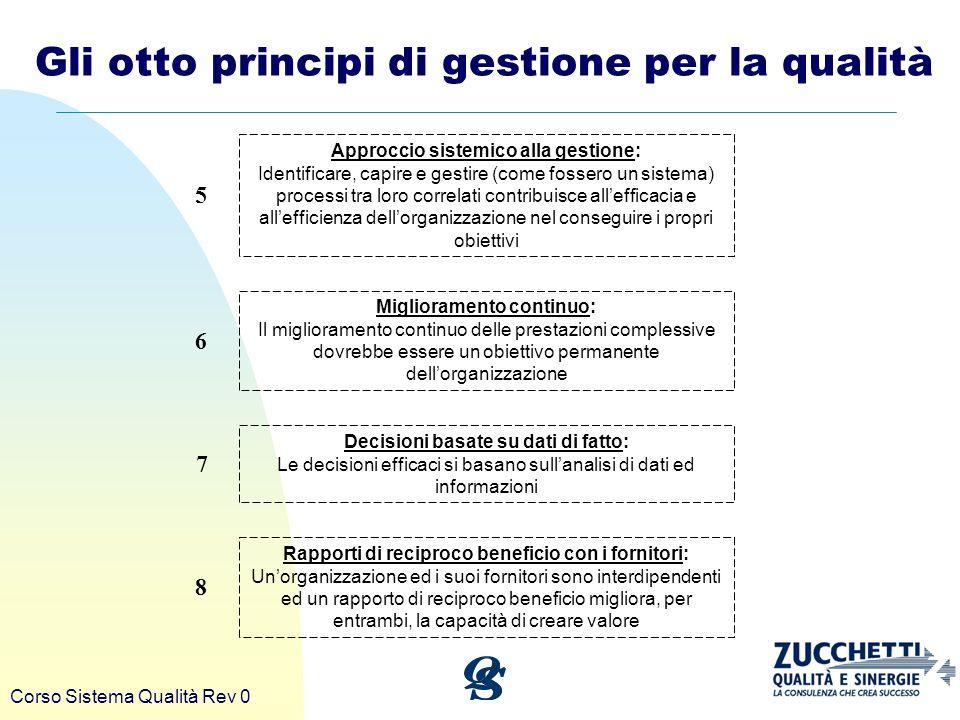Corso Sistema Qualità Rev 0 Gli otto principi di gestione per la qualità Approccio sistemico alla gestione: Identificare, capire e gestire (come fosse