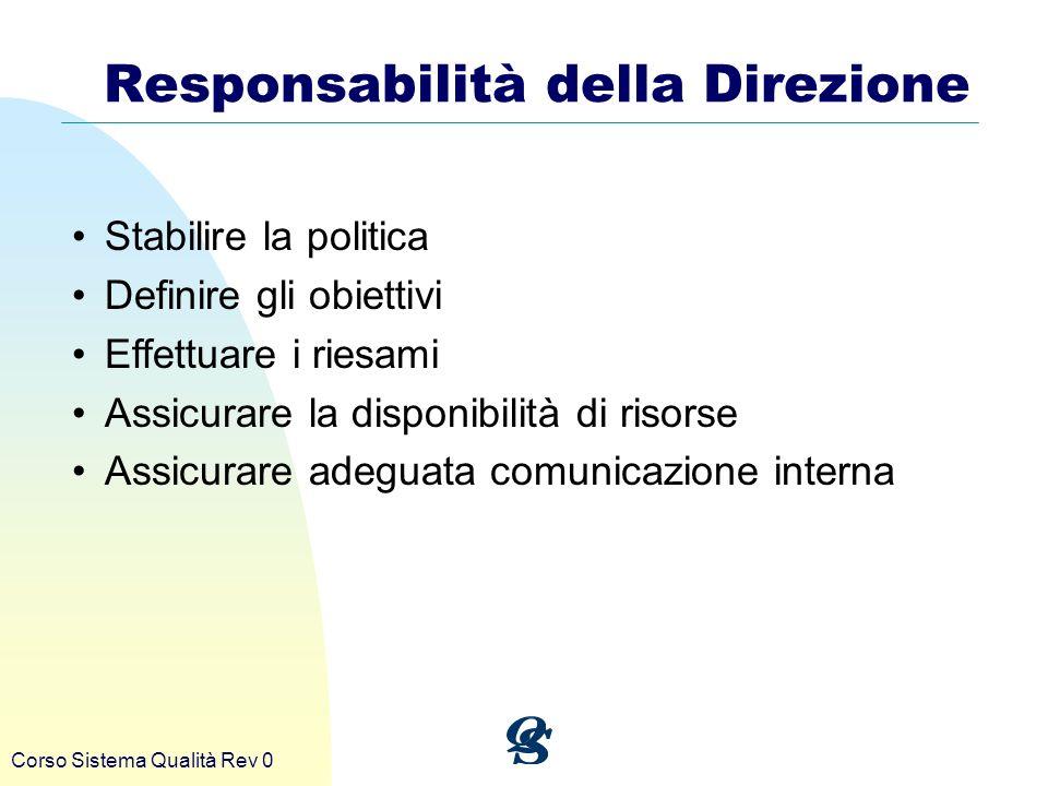 Corso Sistema Qualità Rev 0 Responsabilità della Direzione Stabilire la politica Definire gli obiettivi Effettuare i riesami Assicurare la disponibili