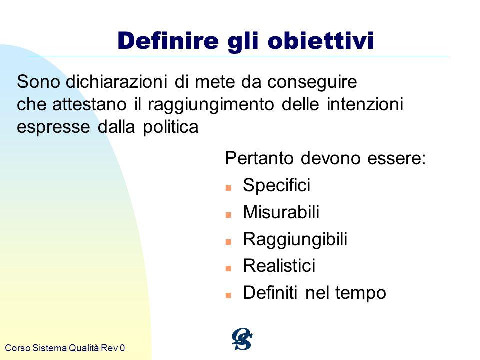 Corso Sistema Qualità Rev 0 Definire gli obiettivi Pertanto devono essere: n Specifici n Misurabili n Raggiungibili n Realistici n Definiti nel tempo