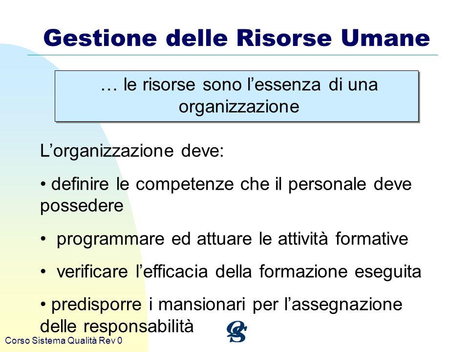 Corso Sistema Qualità Rev 0 … le risorse sono lessenza di una organizzazione Gestione delle Risorse Umane Lorganizzazione deve: definire le competenze