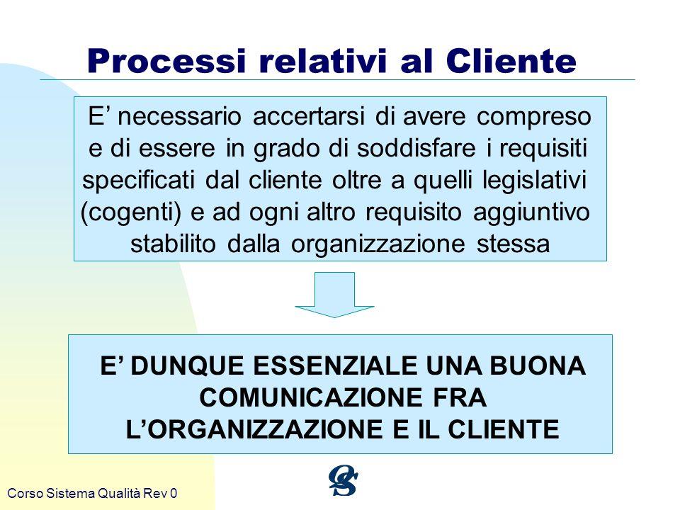 Corso Sistema Qualità Rev 0 Processi relativi al Cliente E necessario accertarsi di avere compreso e di essere in grado di soddisfare i requisiti spec