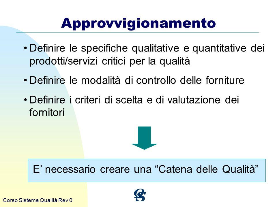 Corso Sistema Qualità Rev 0 Approvvigionamento Definire le specifiche qualitative e quantitative dei prodotti/servizi critici per la qualità Definire