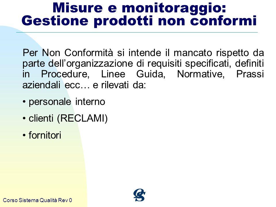 Corso Sistema Qualità Rev 0 Per Non Conformità si intende il mancato rispetto da parte dellorganizzazione di requisiti specificati, definiti in Proced