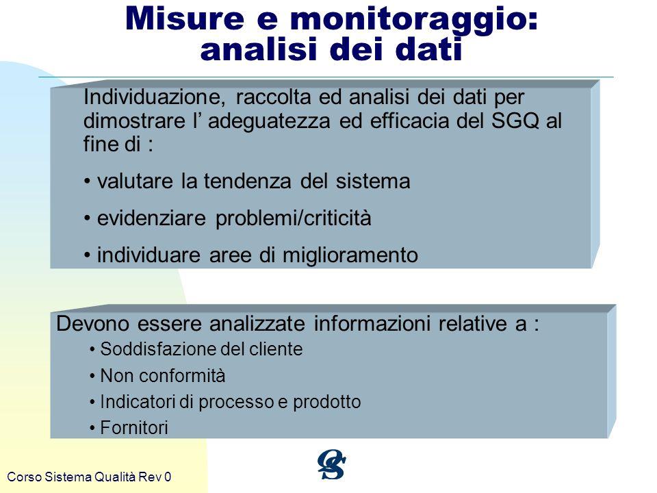 Corso Sistema Qualità Rev 0 Misure e monitoraggio: analisi dei dati Individuazione, raccolta ed analisi dei dati per dimostrare l adeguatezza ed effic