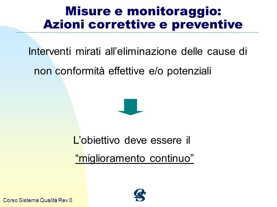 Corso Sistema Qualità Rev 0 Misure e monitoraggio: Azioni correttive e preventive Interventi mirati alleliminazione delle cause di non conformità effe
