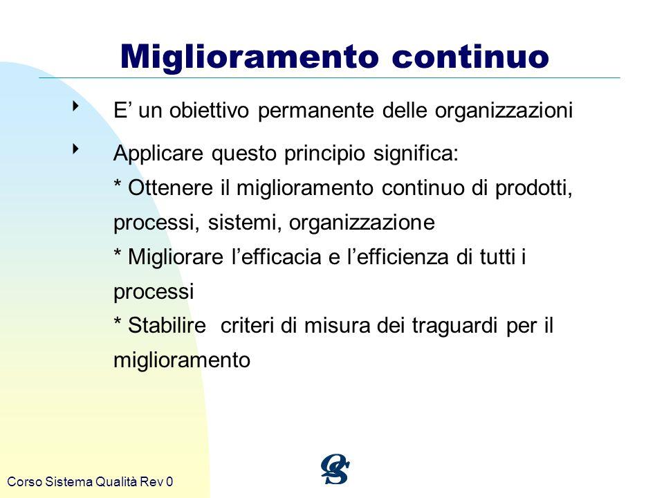 Corso Sistema Qualità Rev 0 E un obiettivo permanente delle organizzazioni Applicare questo principio significa: * Ottenere il miglioramento continuo