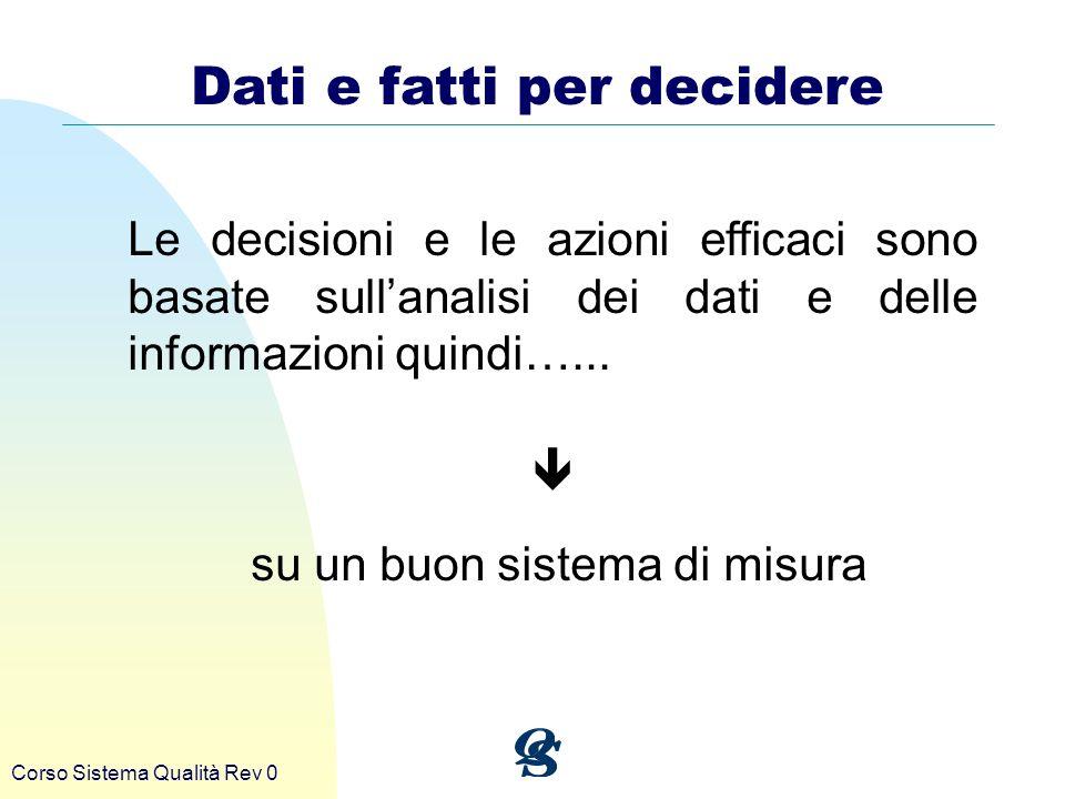 Corso Sistema Qualità Rev 0 Le decisioni e le azioni efficaci sono basate sullanalisi dei dati e delle informazioni quindi…... su un buon sistema di m