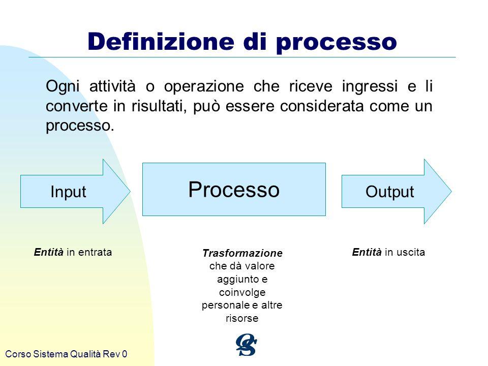 Corso Sistema Qualità Rev 0 Ogni attività o operazione che riceve ingressi e li converte in risultati, può essere considerata come un processo. Defini