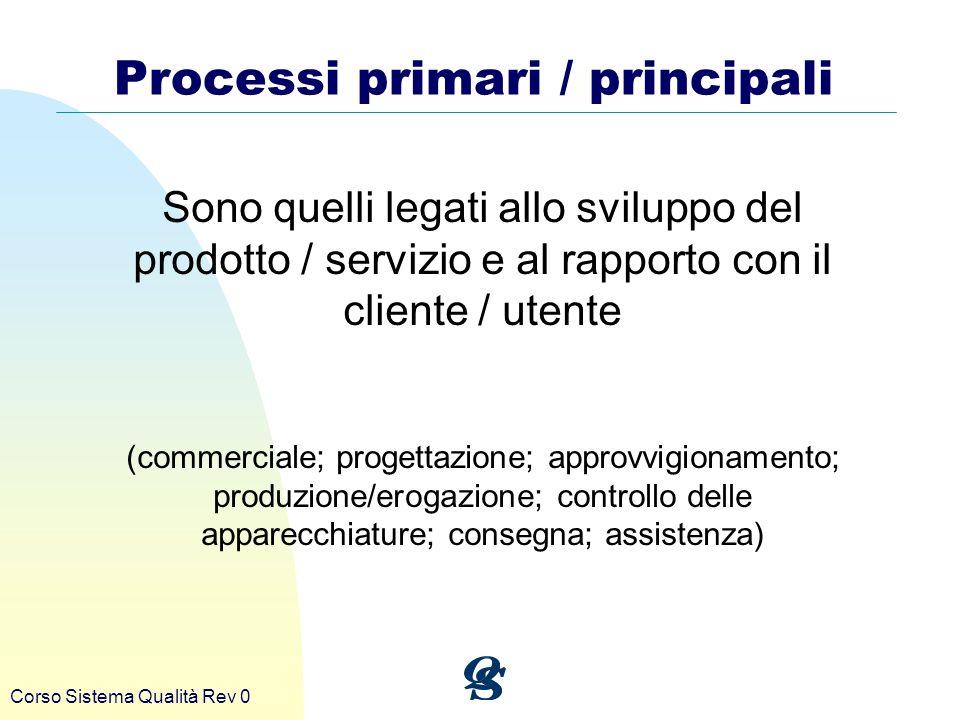 Corso Sistema Qualità Rev 0 Processi primari / principali Sono quelli legati allo sviluppo del prodotto / servizio e al rapporto con il cliente / uten