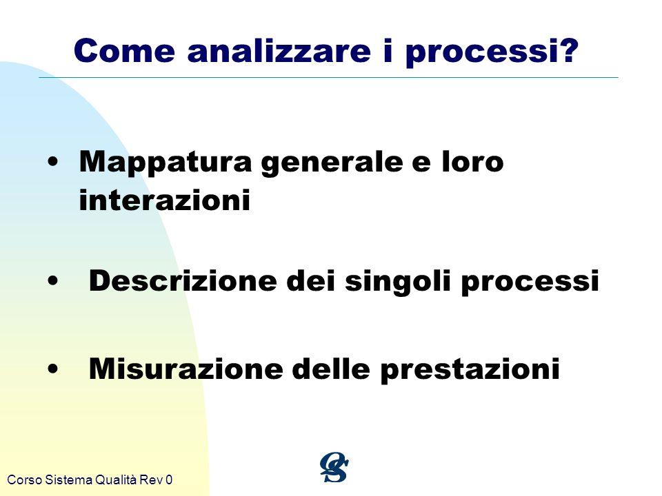 Corso Sistema Qualità Rev 0 Come analizzare i processi? Mappatura generale e loro interazioni Descrizione dei singoli processi Misurazione delle prest