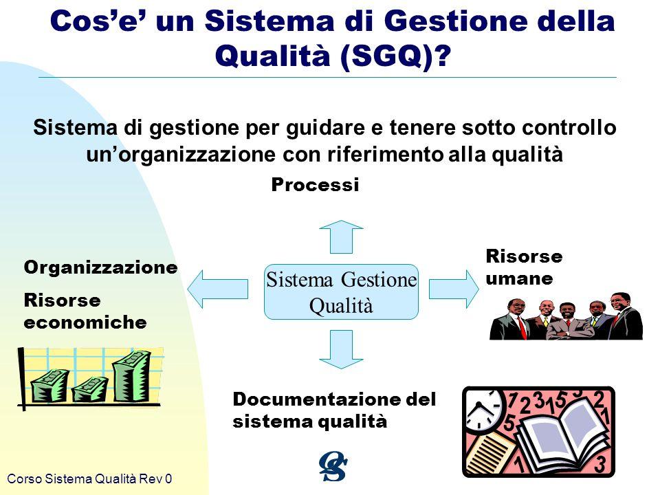 Corso Sistema Qualità Rev 0 Cose un Sistema di Gestione della Qualità (SGQ)? Sistema di gestione per guidare e tenere sotto controllo unorganizzazione