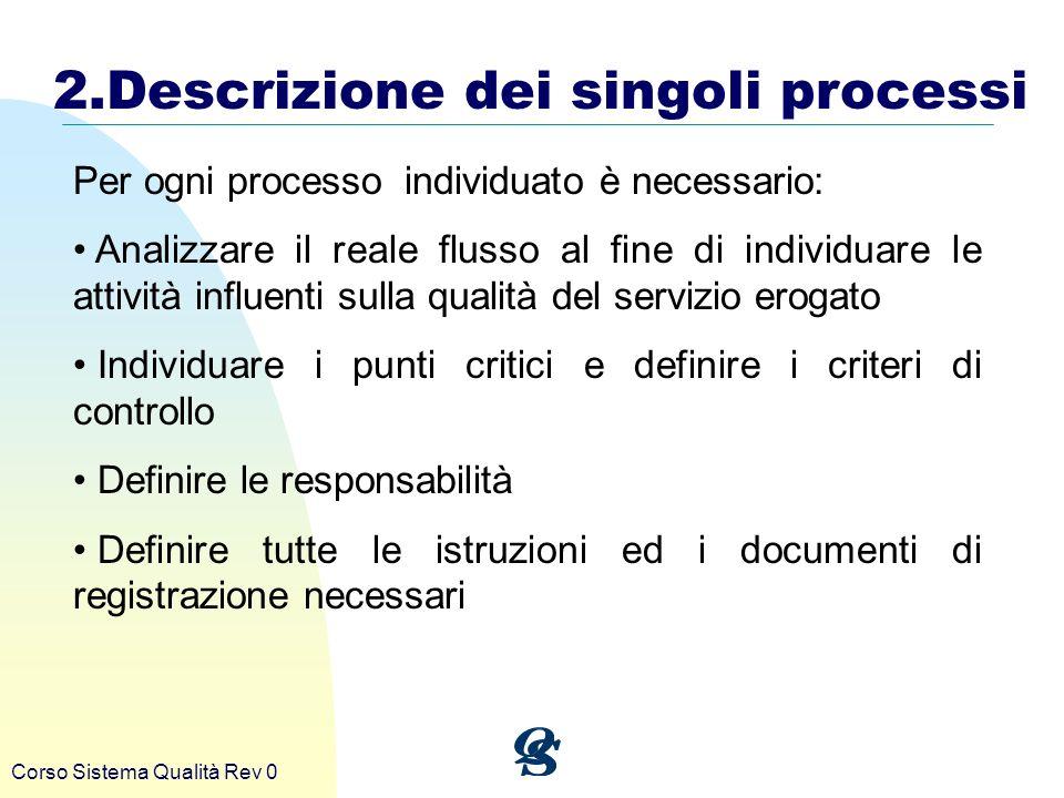 Corso Sistema Qualità Rev 0 2.Descrizione dei singoli processi Per ogni processo individuato è necessario: Analizzare il reale flusso al fine di indiv
