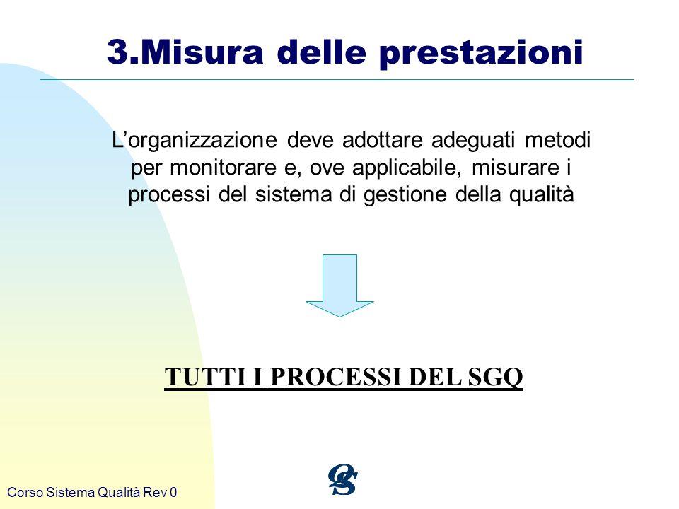 Corso Sistema Qualità Rev 0 3.Misura delle prestazioni Lorganizzazione deve adottare adeguati metodi per monitorare e, ove applicabile, misurare i pro