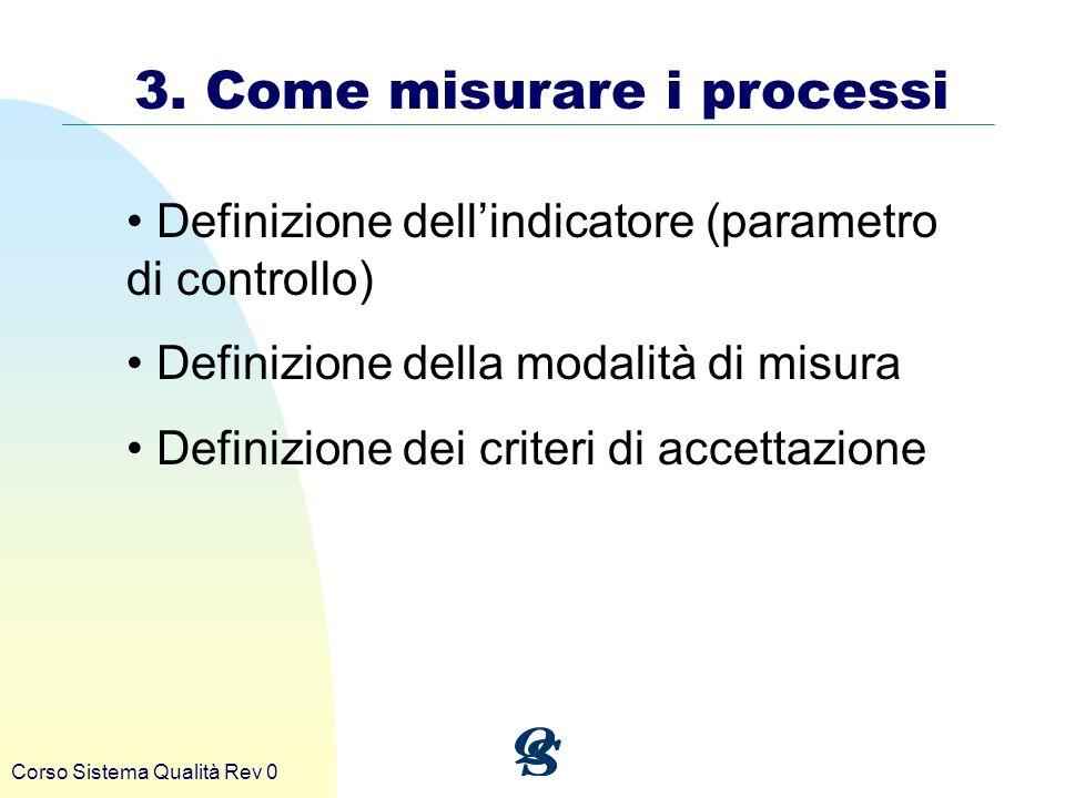 Corso Sistema Qualità Rev 0 3. Come misurare i processi Definizione dellindicatore (parametro di controllo) Definizione della modalità di misura Defin