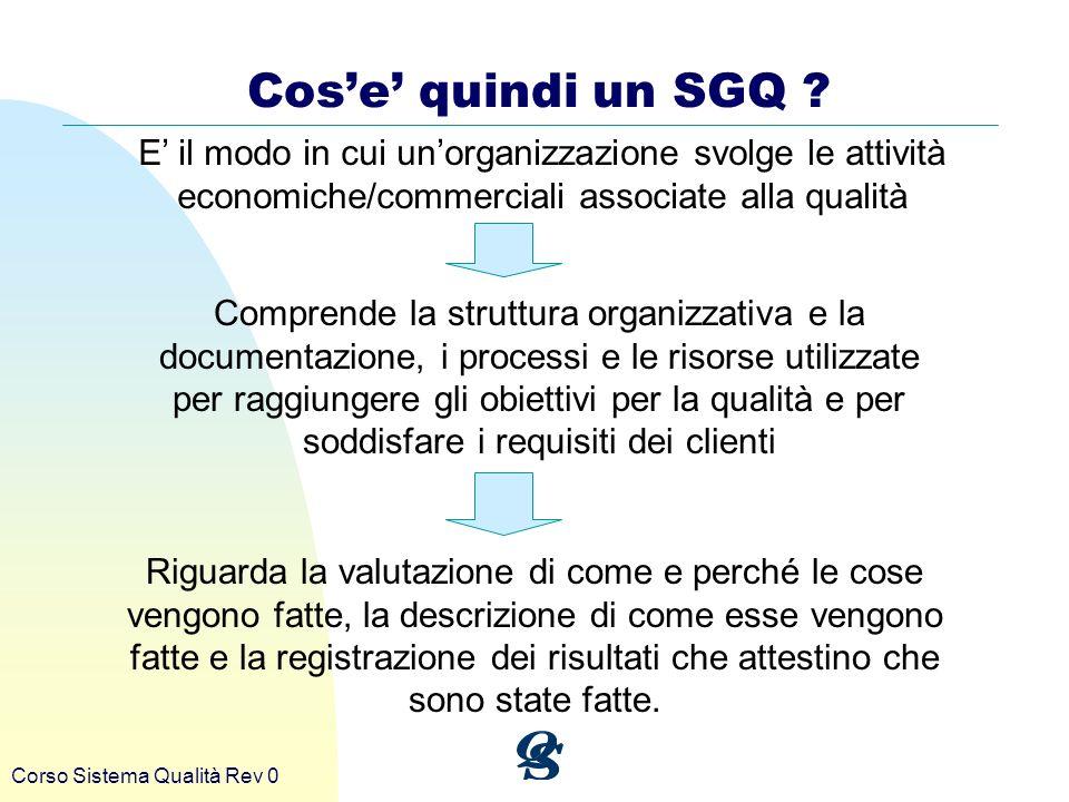 Corso Sistema Qualità Rev 0 Cose quindi un SGQ ? E il modo in cui unorganizzazione svolge le attività economiche/commerciali associate alla qualità Co