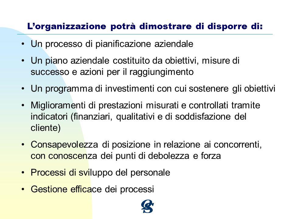 Lorganizzazione potrà dimostrare di disporre di: Un processo di pianificazione aziendale Un piano aziendale costituito da obiettivi, misure di success