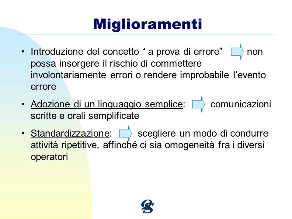 Introduzione del concetto a prova di errore non possa insorgere il rischio di commettere involontariamente errori o rendere improbabile levento errore