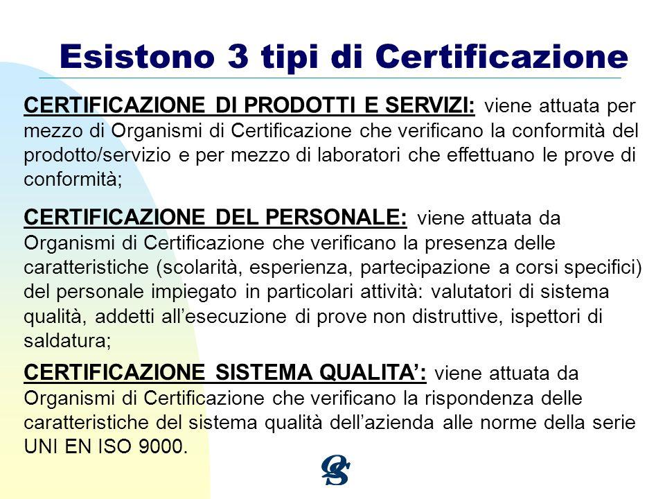Esistono 3 tipi di Certificazione CERTIFICAZIONE DI PRODOTTI E SERVIZI: viene attuata per mezzo di Organismi di Certificazione che verificano la confo
