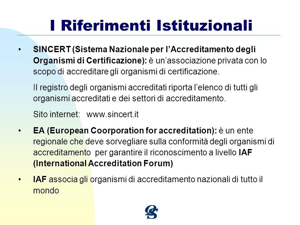 I Riferimenti Istituzionali SINCERT (Sistema Nazionale per lAccreditamento degli Organismi di Certificazione): è unassociazione privata con lo scopo d